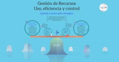 Gestión de Recursos – Uso, eficiencia y control